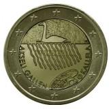 150 лет со дня рождения Аксели Галлен-Каллела. Монета 2 евро. 2015 год, Финляндия.