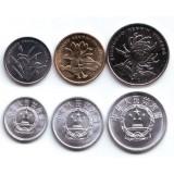 Набор монет Китайской Народной Республики (6 шт.) 1986-2012 гг., КНР.