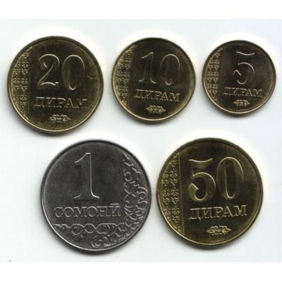 Набор монет Таджикистана (5 шт.) 2011-2013 гг., Таджикистан.